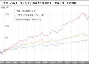 三井住友DSアセットマネジメントが設定・運用する「グローバルAIファンド」は、2020年の1年間のトータルリターンが87%と大幅に値上がりしたこともあって、基準価額の値動きが1日で5%程度も動くことがある。現在の市場波乱の受け止め方と運用状況について、三井住友DSアセットマネジメントの田村一誠氏と、同ファンドの運用を実質的に担っているアリアンツ・グローバル・インベスターズ・ジャパンの井村真也氏と滝沢圭氏に聞いた。